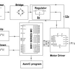 Wiring Diagram Of Motor Control Hart Dc Speed Controller Circuit Using Ne555