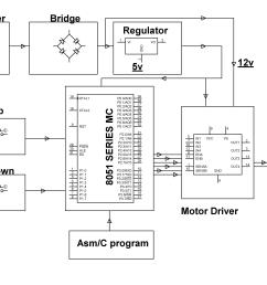 dc motor speed control project control of dc motor using microcontroller 8051 with circuit diagram [ 3030 x 2130 Pixel ]