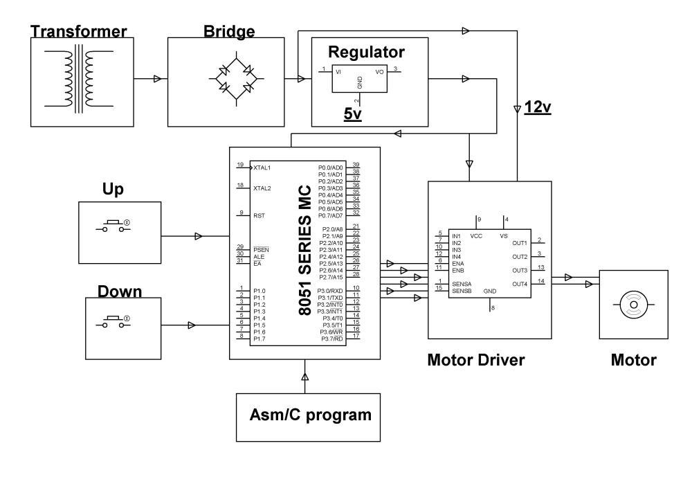medium resolution of dc motor speed control project control of dc motor using microcontroller 8051 with circuit diagram