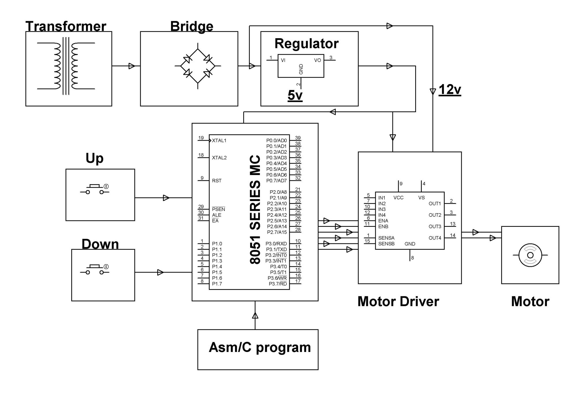 hight resolution of dc motor speed control block diagram
