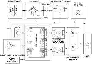 Induction Motor Power Controller Project Kit