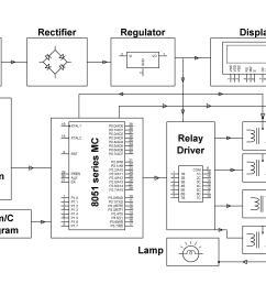 auto power supply controller block diagram [ 3031 x 2131 Pixel ]