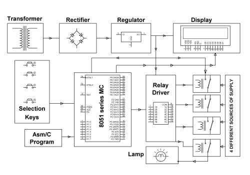 small resolution of auto power supply controller block diagram