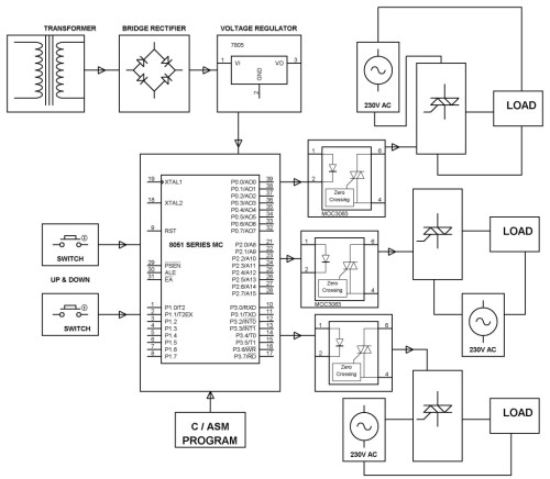 small resolution of three phase solid state relay block diagram