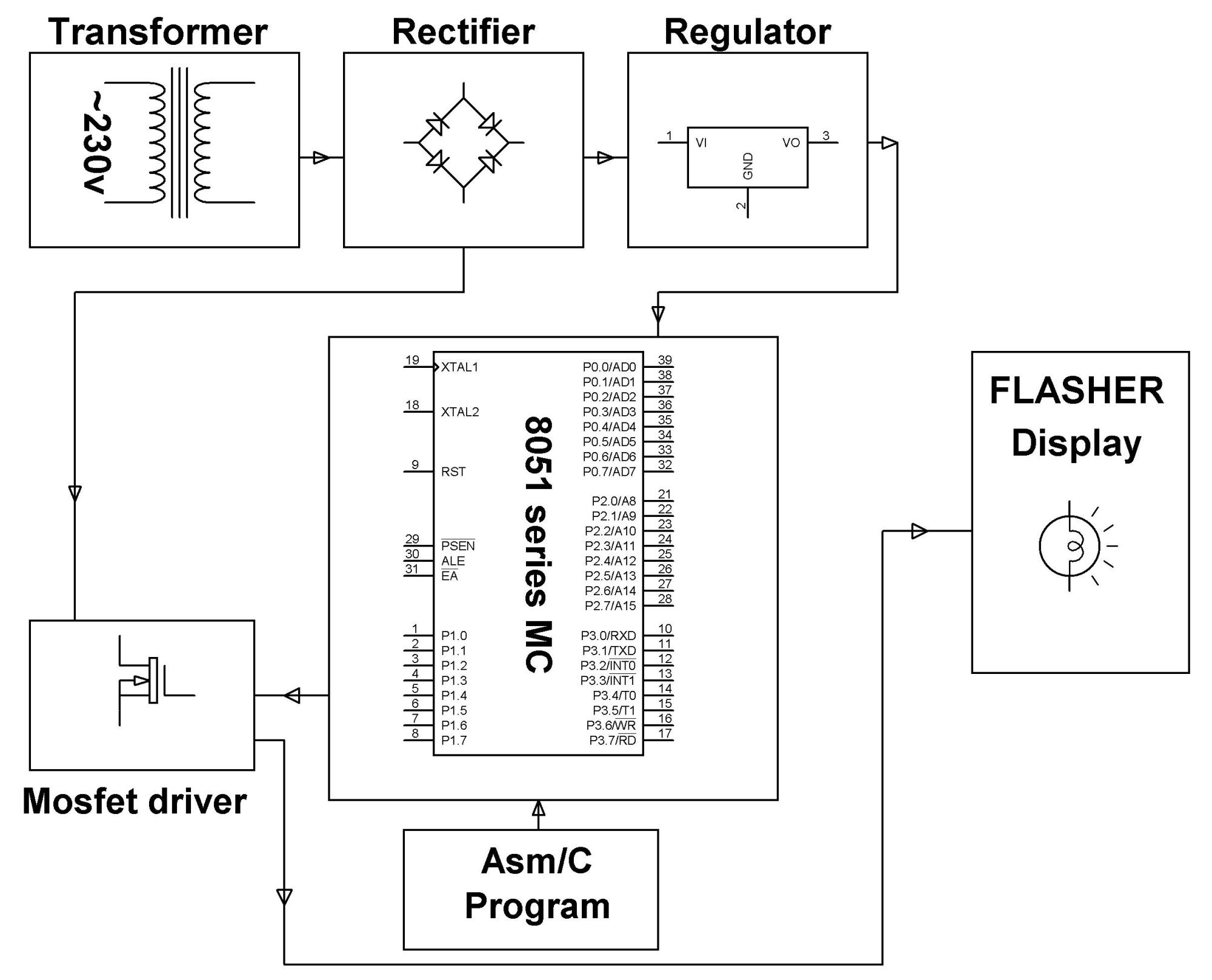 hight resolution of block diagram of the beacon flaser project