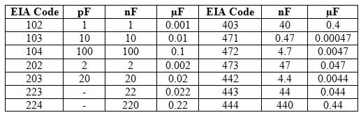 Capacitor Values 104 | is 104 capacitor 1uf, 500pcs ceramic