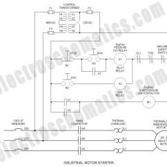 3 Phase Start Stop Wiring Diagram Emg Hz Pickup Run Relay Circuit Industrial Motor Starter Schematic