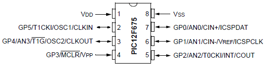 Reversing Horn With Flasher Circuit And Expla Electronic Circuits
