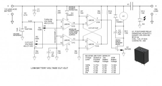 Battery Discharge Cut-off Control