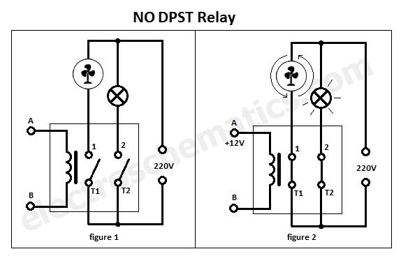 Dpdt Wiring Diagram On Dpdt Relay Wiring Diagram On Spdt Wiring  sc 1 st  gojono.com : wiring spst switch - yogabreezes.com