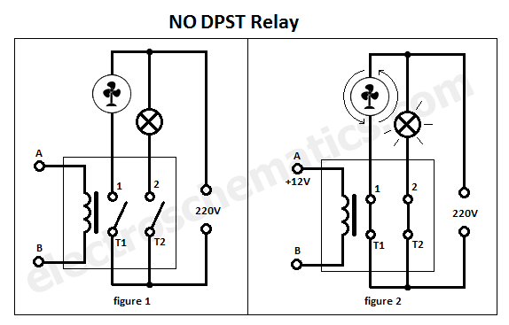 spst switch wiring diagram blank ladder dpdt relay diagrams schematic dpst blog data low voltage