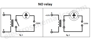 NO SPST Relay  Normally Open Relay