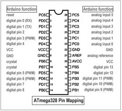 Wiring Diagram For Spot Welder Welder Capacitor Wiring