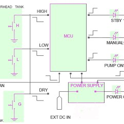 Free Circuit Diagram Drawing Software Chint Garage Consumer Unit Wiring Arduino Automatic Water Tank Pump Switch
