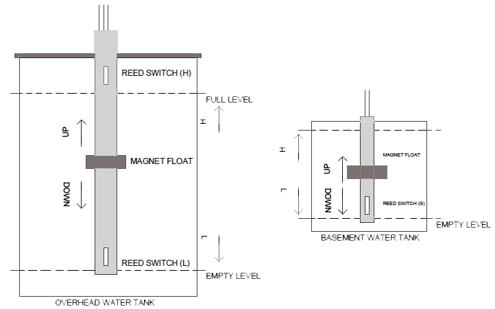 dual float switch wiring diagram hopkins trailer breakaway arduino automatic water tank pump level sensors