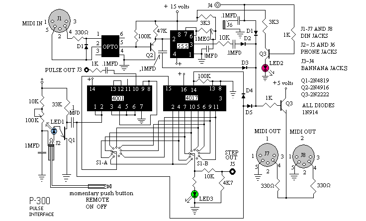 P-300 Pulse Interface