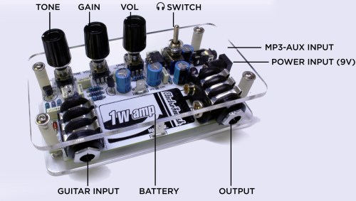 small resolution of 1wamp functions electrosmash 1wamp electroc guitar amplifier 1wamp functions wiring guitar input barrel jack wiring diagram
