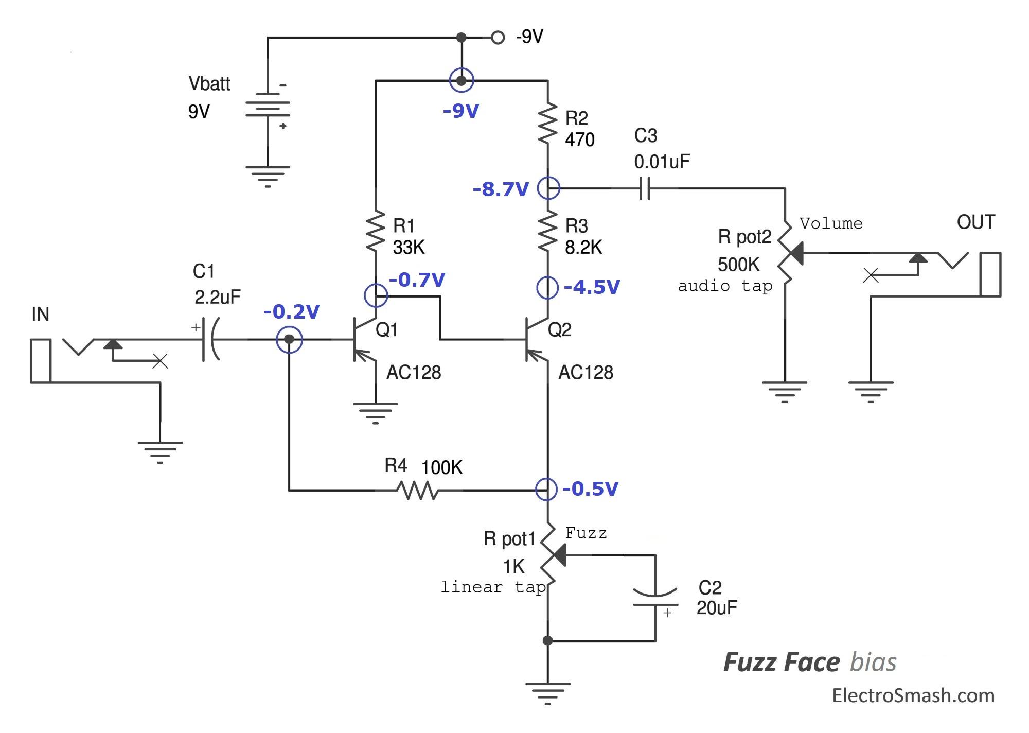 fuzz face wiring diagram composite volcano labeled electrosmash analysis