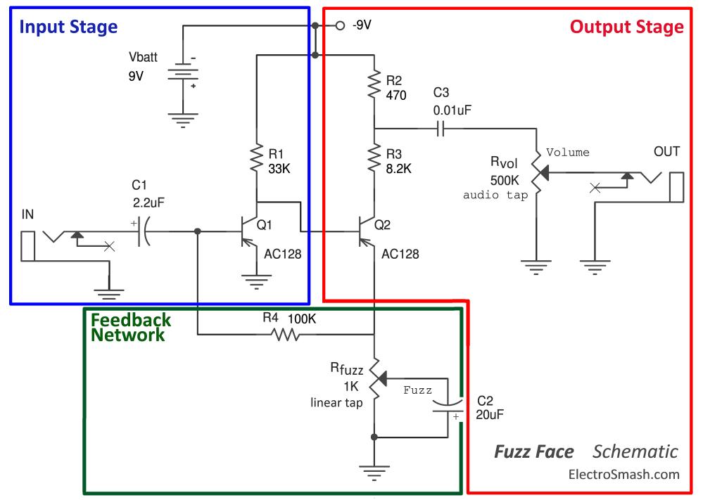 medium resolution of electrosmash fuzz face analysisfuzz face wiring diagram 3