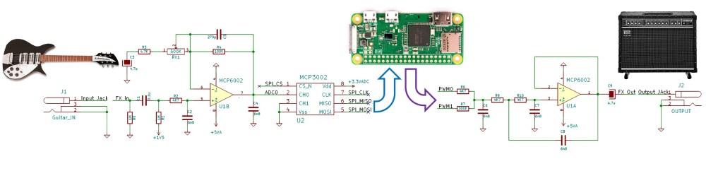 medium resolution of pedal pi block diagram small