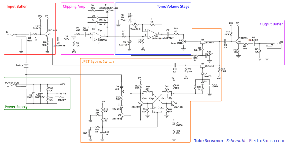 medium resolution of tube screamer block diagram