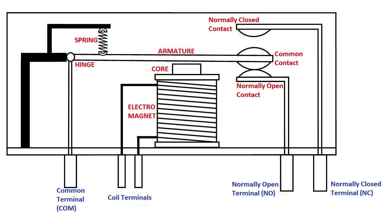 Pressure Switch Electrical Symbol