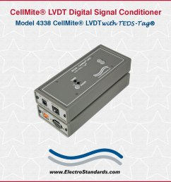 304338 4338 cellmite lvdt ac excitation single channel digital signal conditioner [ 1000 x 1000 Pixel ]