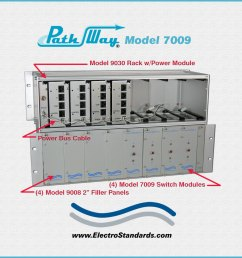 rj45 cat5e a b offline switch module  [ 1000 x 1000 Pixel ]
