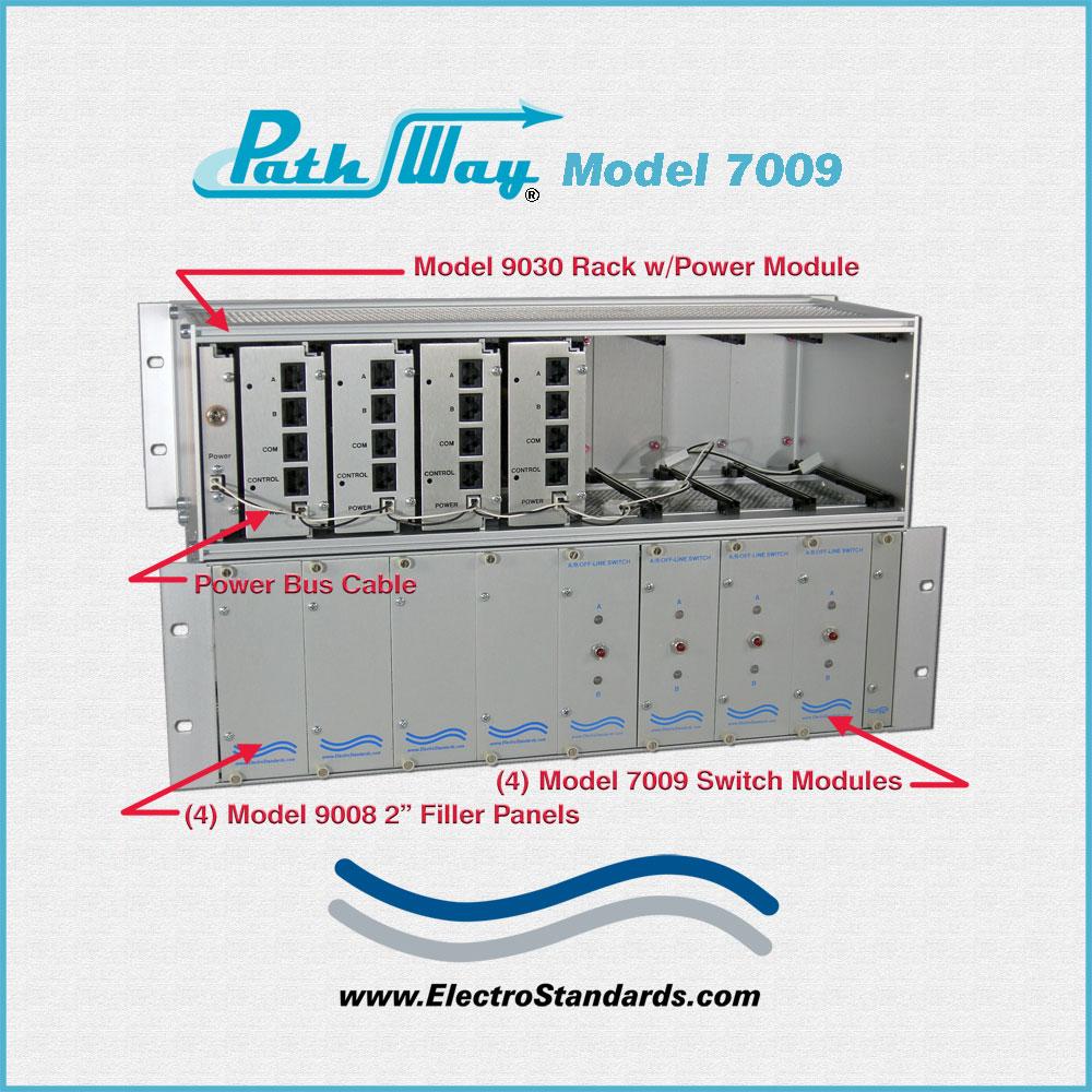 medium resolution of rj45 cat5e a b offline switch module