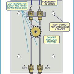 Rj45 Punch Down Diagram Vw Golf 1 Mp9 Wiring M8076 2-channel Rj45/110-block, Cat5e 100 Base-t Network Access Keylock Switch - Electro ...