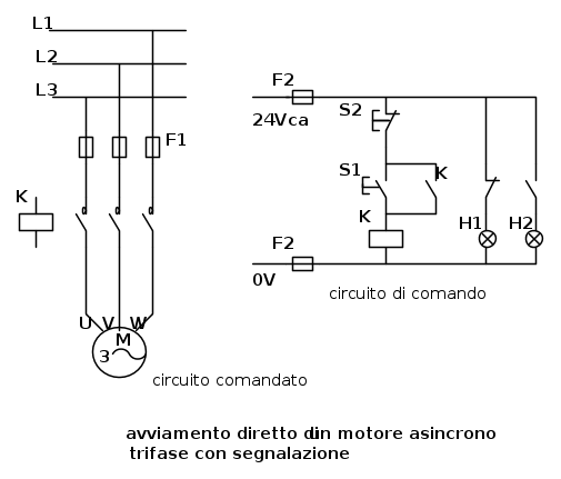 Il Contattore  ElectroYou