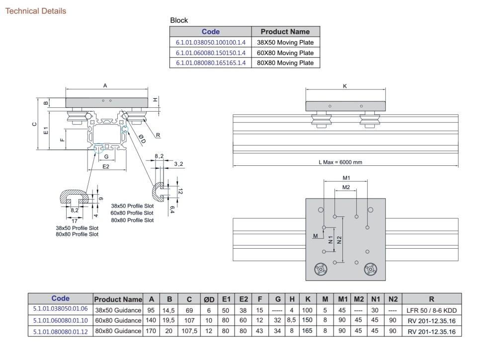 medium resolution of closed block guidance 38x80 60x60 80x80 5