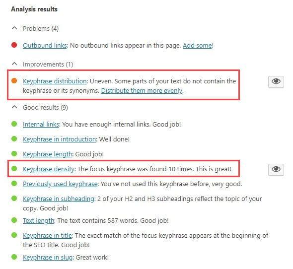 yoast's SEO tab against keyword stuffing