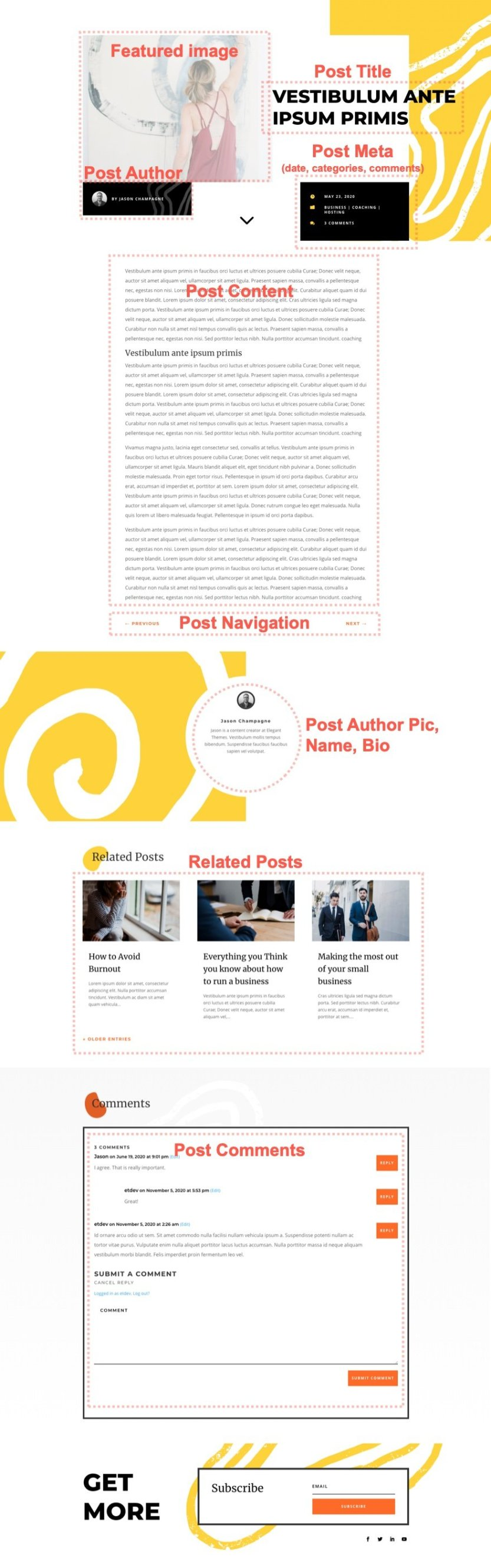 blog post template for Divi's Painter Layout Pack