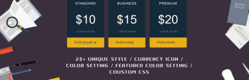 ABC Pricing Table