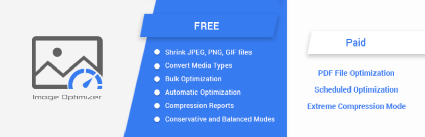 The Image Optimizer by 10web plugin
