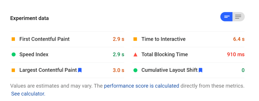 PageSpeed Insights experiment data