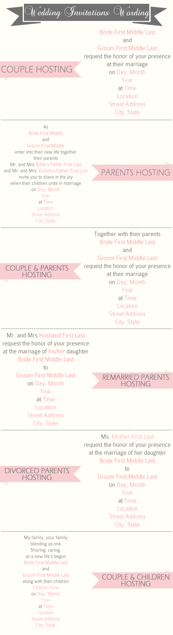 Wedding Invitation Wording Samples To