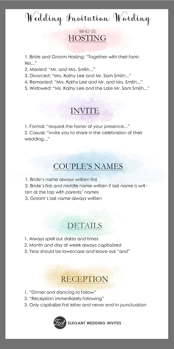 Simple Wedding Invitation Wording Guide