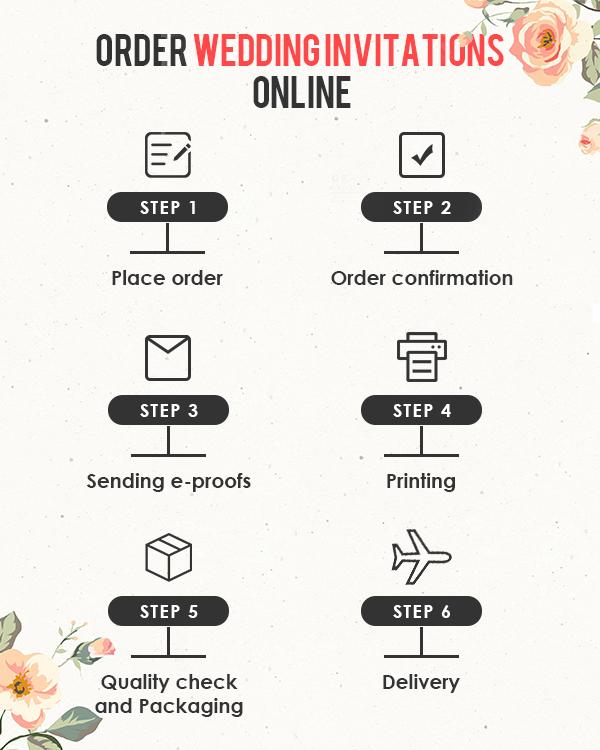 Perfect Wedding Invitations Online