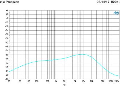 Microcontroller Board for FPGA DSP Radio [160410