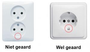 geaard en niet geaard stopcontact