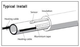 Aluminijska traka TESA TRAK-ALU