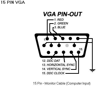 Kabel per Meter / op Rol