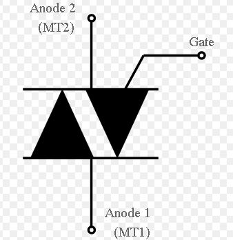 TRIAC Triac information and introductions, AC switching