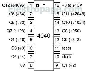 Gameboy hack CD40106