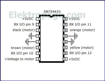 4 wire dc motor connection diagram split load consumer unit wiring sn754410 pinout - integrated circuits elektropage.com