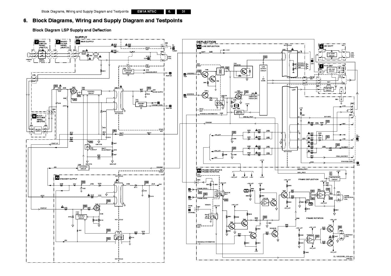 hight resolution of  philips tv schematic diagrams rca tv r52wm24yx51 schematics on