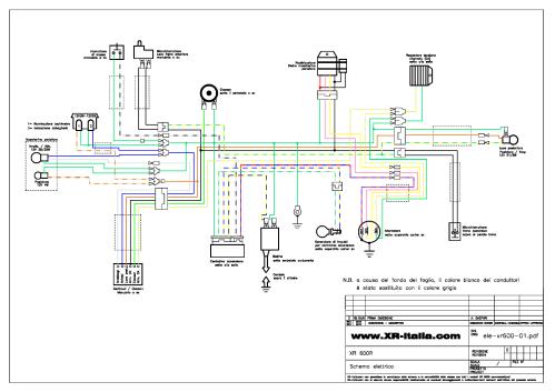 small resolution of honda xr 600 pdf 1 xr600r wiring diagram honda wiring diagrams instruction 1996 honda cbr 1996 honda cbr 600
