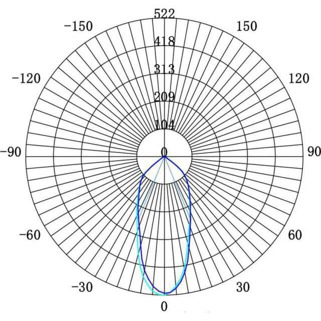 LED Einbaustrahler flach fr Badezimmer Ip54 dimmbar 68mm